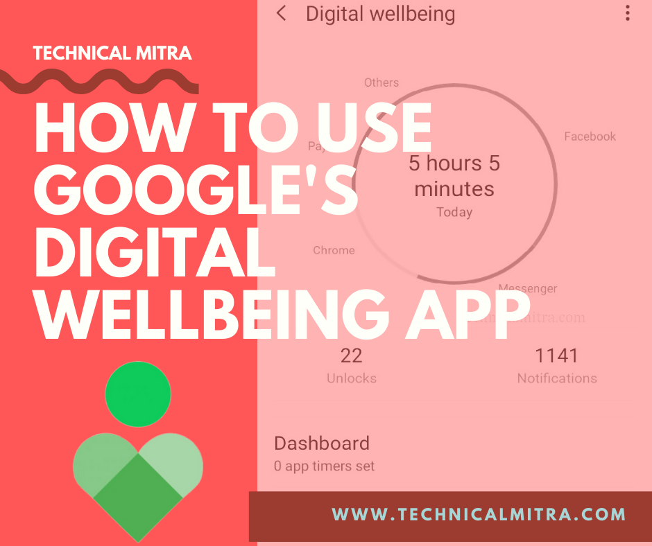 Google's Digital Wellbeing App क्या है?