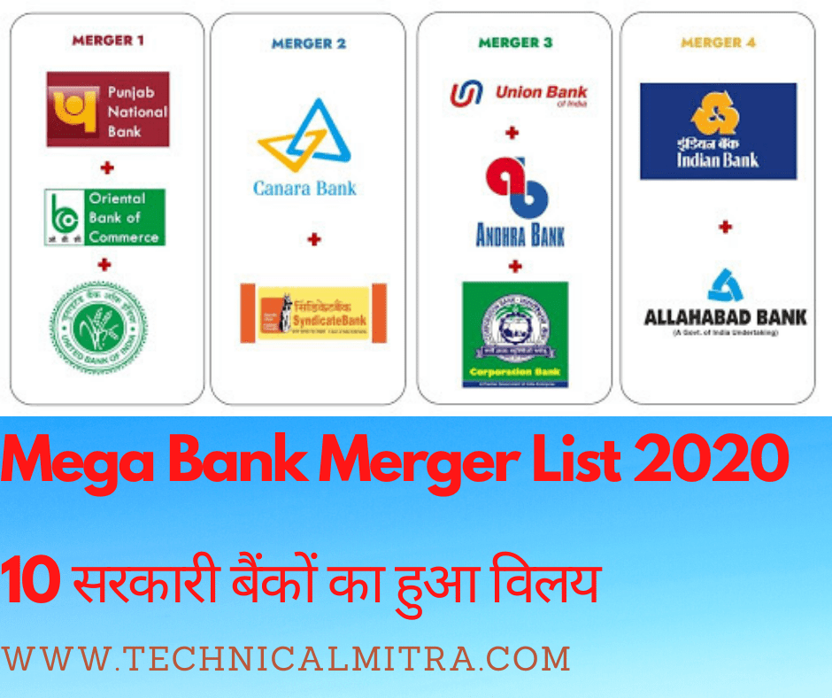 Mega-Bank-Merger-List-2020
